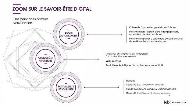 Les Savoir-Etre du Digital-1