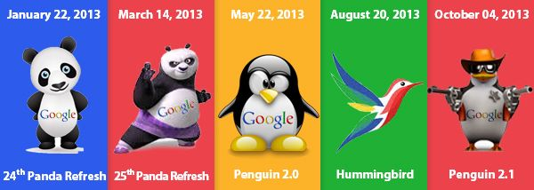 Google Major Algorithm Updates